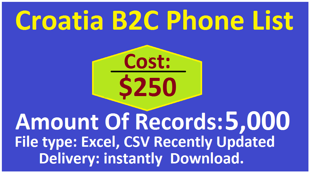 Croatia B2C Phone List
